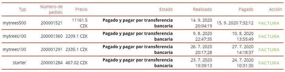 Pedidos de My Trees / Facturas – un total de 720 USD. Transferencia bancaria pagada.